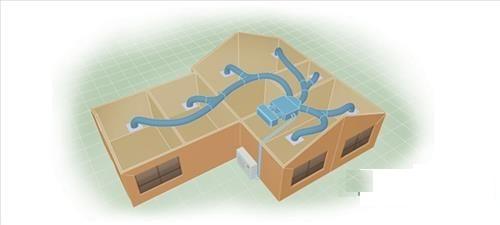 Điều hòa âm trần nối ống gió Midea MTB12HR